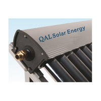 Solar thermal collector-SCM