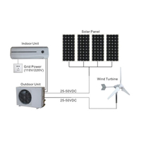 on grid inverter solar air conditioner