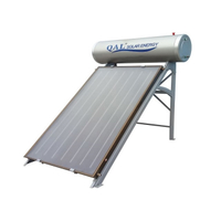Flat Plate Solar Collector Structrue Diagram